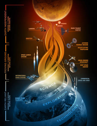 nasas-journey-to-mars-vertical
